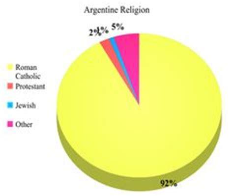 Free Essays on Judaism Vs Christianity - Brainiacom